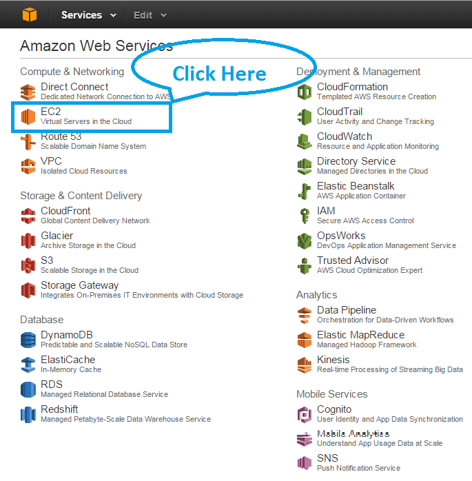 EC2 select at Amazon Web Service
